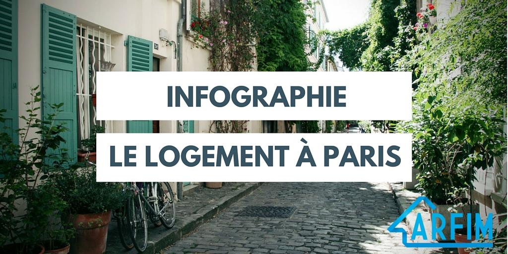 Infographie Logement à Paris